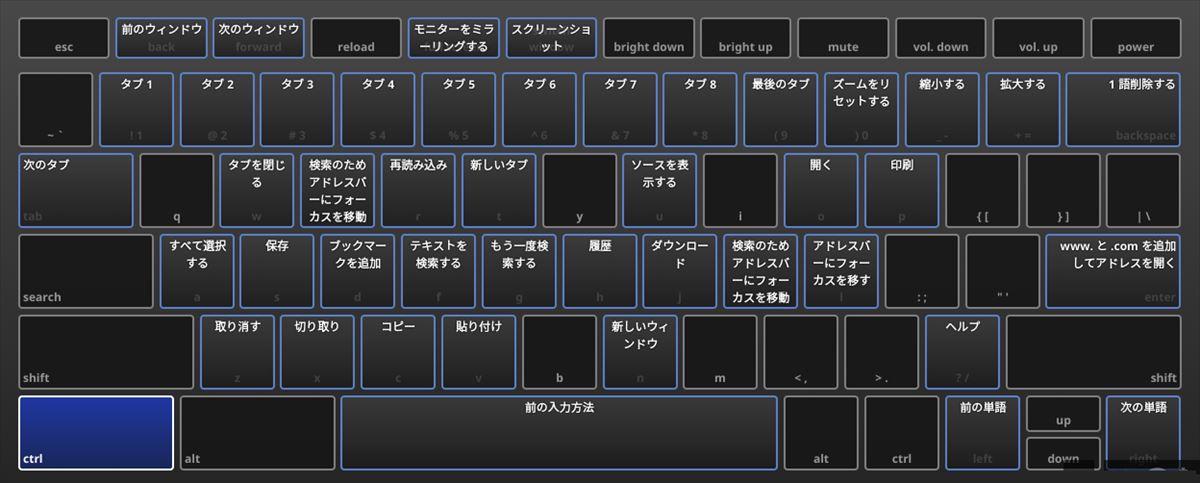 エクセル コントロール キー