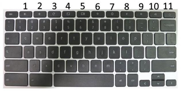 keyboard-f