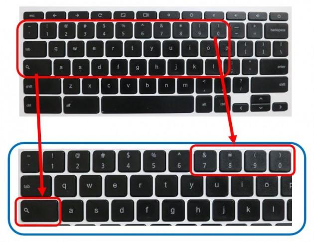 Chromebook ファンクションキー
