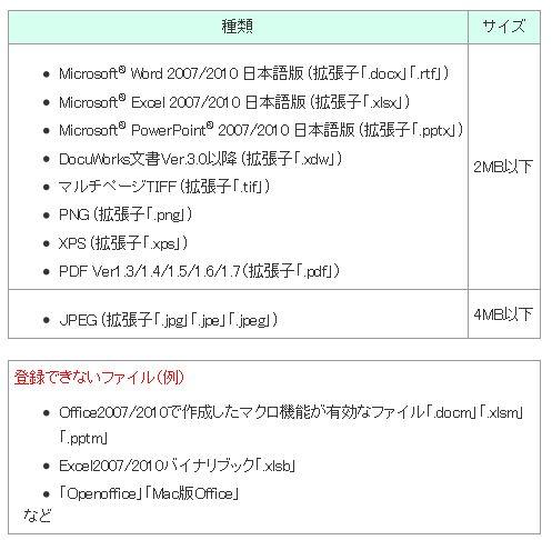 ネットプリント 印刷可能ファイル形式一覧